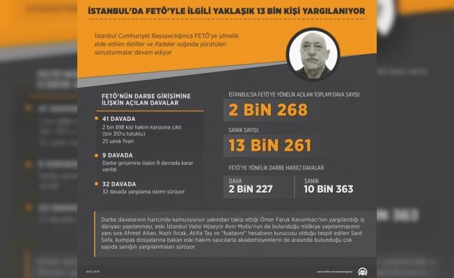 İstanbul'da FETÖ'yle ilgili yaklaşık 13 bin kişi yargılanıyor