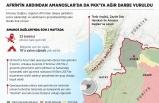 Afrin'in ardından Amanoslar'da da PKK'ya ağır darbe vuruldu