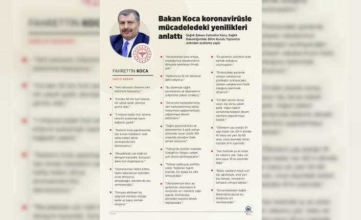 Bakan Koca, koranavirüsle mücadelede yeni gelişmeleri anlattı: