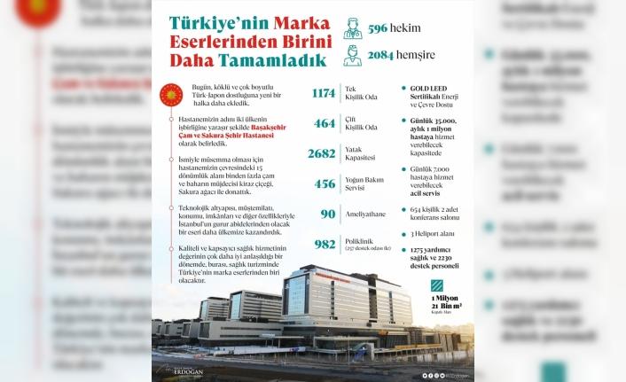 """Erdoğan'dan """"Başakşehir Çam ve Sakura Şehir Hastanesi"""" paylaşımı"""