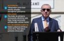 Cumhurbaşkanı Erdoğan: Koronavirüs önlemlerinde...