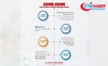 Sosyal medya devleri arasında Türkiye temsilci atamayan kalmadı