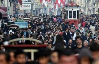 Türkiye'de en fazla mesleki ve dayanışma dernekleri...
