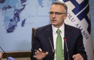 Maliye Bakanı Ağbal: Mali disiplinden vazgeçmemiz...