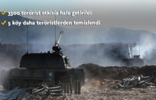 Zeytin Dalı Harekatı'nda 3300 terörist etkisiz...