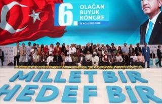 AK Parti 6. Olağan Büyük Kongresinde listeler belli...
