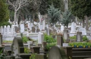 Başkasına ait mezarlığı internette satışa çıkarmış