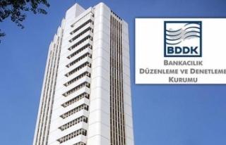 BDDK'dan swap işlemlerine yeni sınır