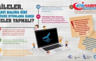 Ailelere 'Mavi Balina' uyarısı