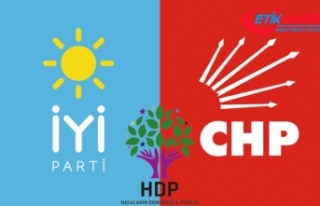 HDP'li Celal Doğan, İP ve CHP'nin Ortak...