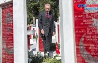Erdoğan: Ortak acıları barışın aracı haline...