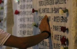 Marmara Depreminin 20. yılında hayatını kaybedenler...
