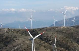 8. Rüzgar Enerjisi Kongresi Ankara'da yapılacak