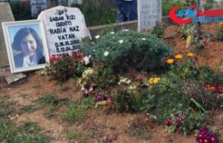 Rabia Naz'ın amcasının ifadesinde dikkat çeken...