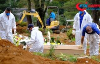 Brezilya Sağlık Bakanlığı Kovid-19 salgınında...
