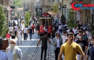 İstanbul'da hava sıcaklığı yarın mevsim...