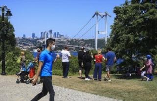 Marmara'da sıcaklıkların mevsim normallerinin...
