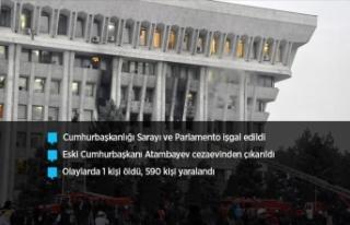 Kırgızistan Cumhurbaşkanı Ceenbekov: Durumun kötüleşmesini...