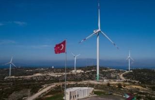 Yerli sanayiciden rüzgar türbin ekipmanlarının...