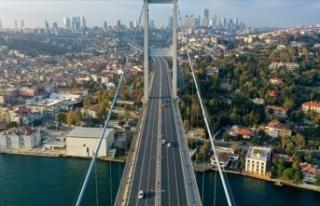 İstanbul konutta Avrupa metropollerine göre en cazip...