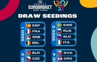 FIBA 2021 Kadınlar Avrupa Şampiyonası kura çekimi...