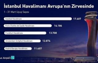 İstanbul Havalimanı, mart ayında Avrupa'nın...