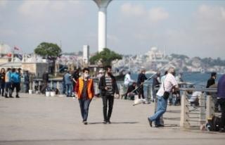 İstanbul'da nisan ayı ortasına göre vaka...