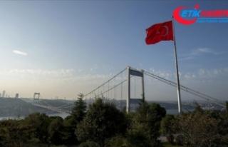 Dünya Bankası Türkiye'ye yönelik 2021 yılı...