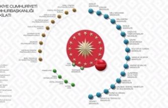 Yeni sistemle hedef güçlü koordinasyon verimli yönetim