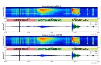 Kızıl gezegende ilk deprem kaydedildi