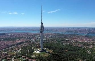 Çamlıca Kulesi'ni Kurban Bayramı tatilinde yaklaşık 30 bin kişi ziyaret etti
