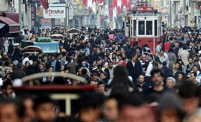 Türkiye'de en fazla mesleki ve dayanışma dernekleri faaliyette