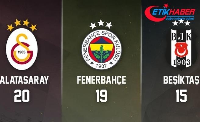 'Üç büyükler' Süper Lig'e damga vurdu
