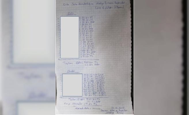 PKK'nın finans kaynaklarına darbe: Zırhlı araç tamir eden şirketin yetkilisi de tutuklandı