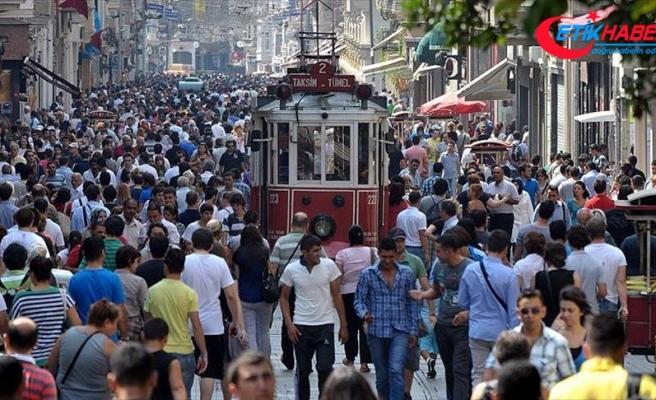 Türkiye genç nüfusuyla 20 AB ülkesini solladı