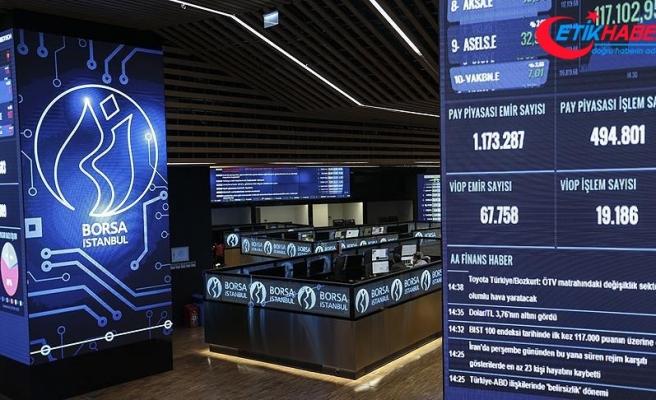 Borsa İstanbul'dan kur riskinden korunmak için VİOP'a davet