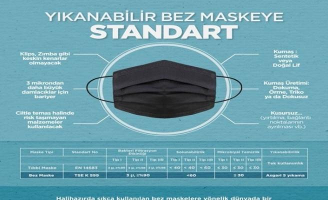 Bez maskeye standart geldi