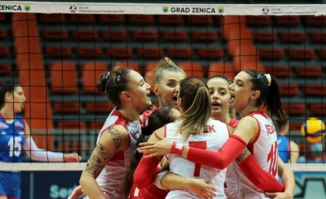U19 Genç Kız Voleybol Milli Takımı, Avrupa Şampiyonu