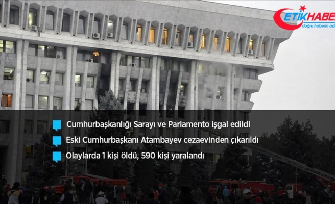 Kırgızistan Cumhurbaşkanı Ceenbekov: Durumun kötüleşmesini önlemek için tüm önlemleri aldık