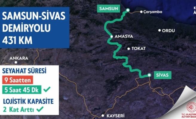 Bakan Karaismailoğlu'ndan Samsun-Sivas Demiryolu paylaşımı