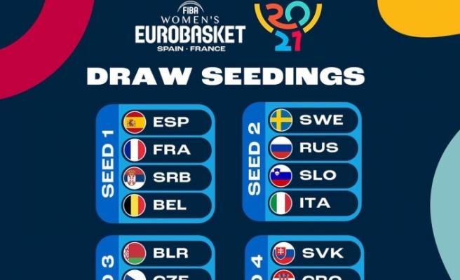 FIBA 2021 Kadınlar Avrupa Şampiyonası kura çekimi torbaları belli oldu