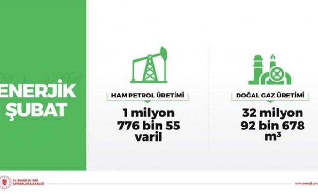 Şubat ayı petrol ve doğalgaz üretimi verileri duyuruldu